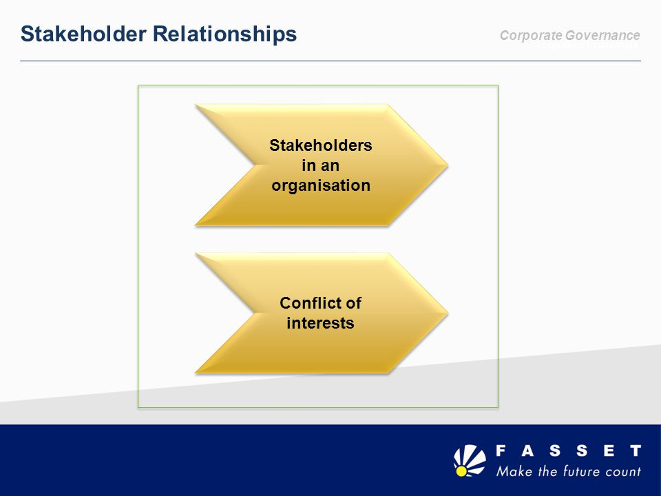 Stakeholders in an organisation