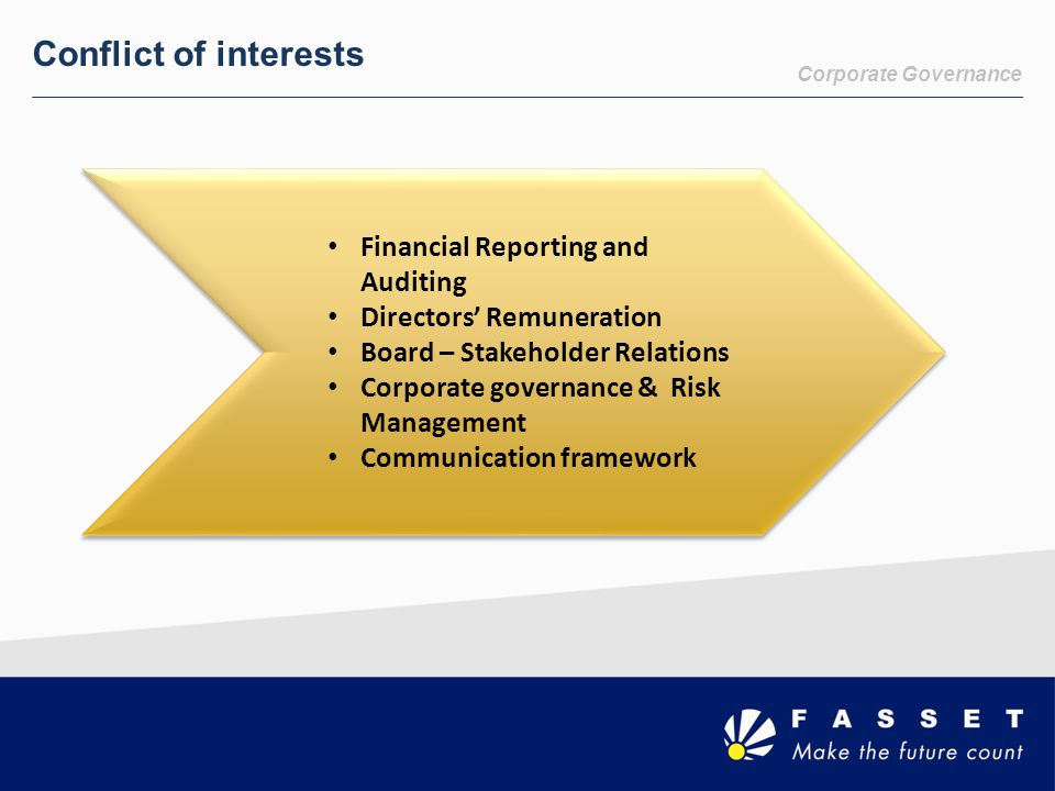 Conflict of interests Financial Reporting and Auditing
