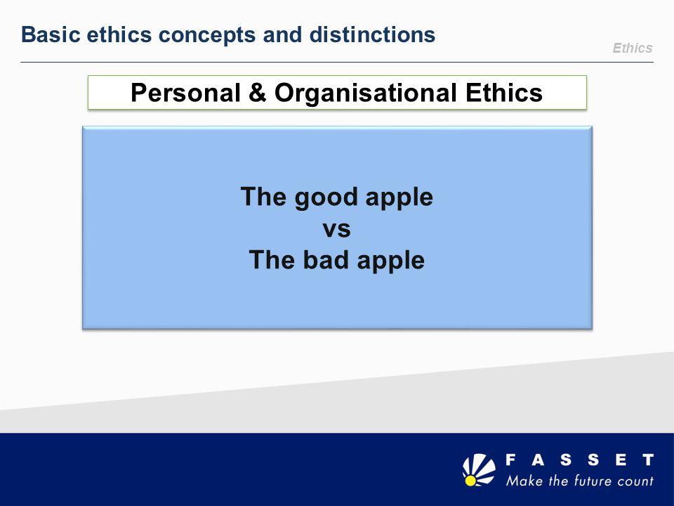 Personal & Organisational Ethics
