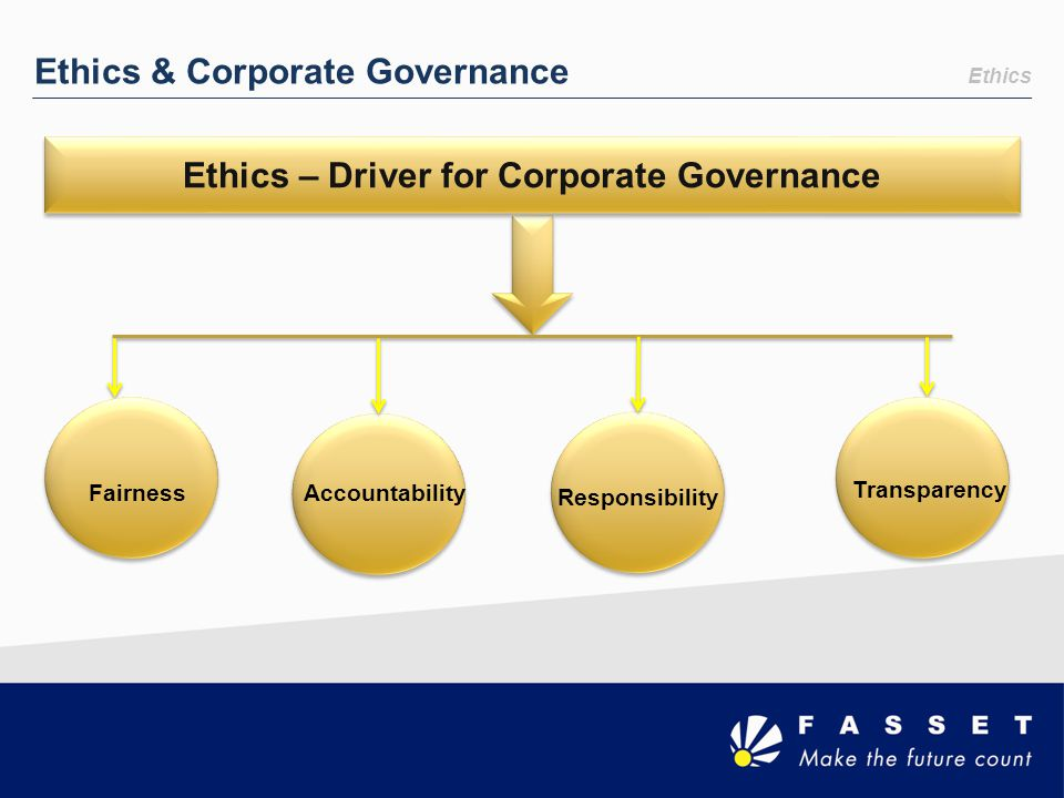 Ethics – Driver for Corporate Governance