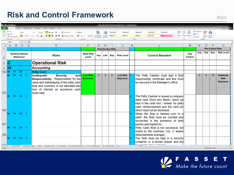 Risk and Control Framework