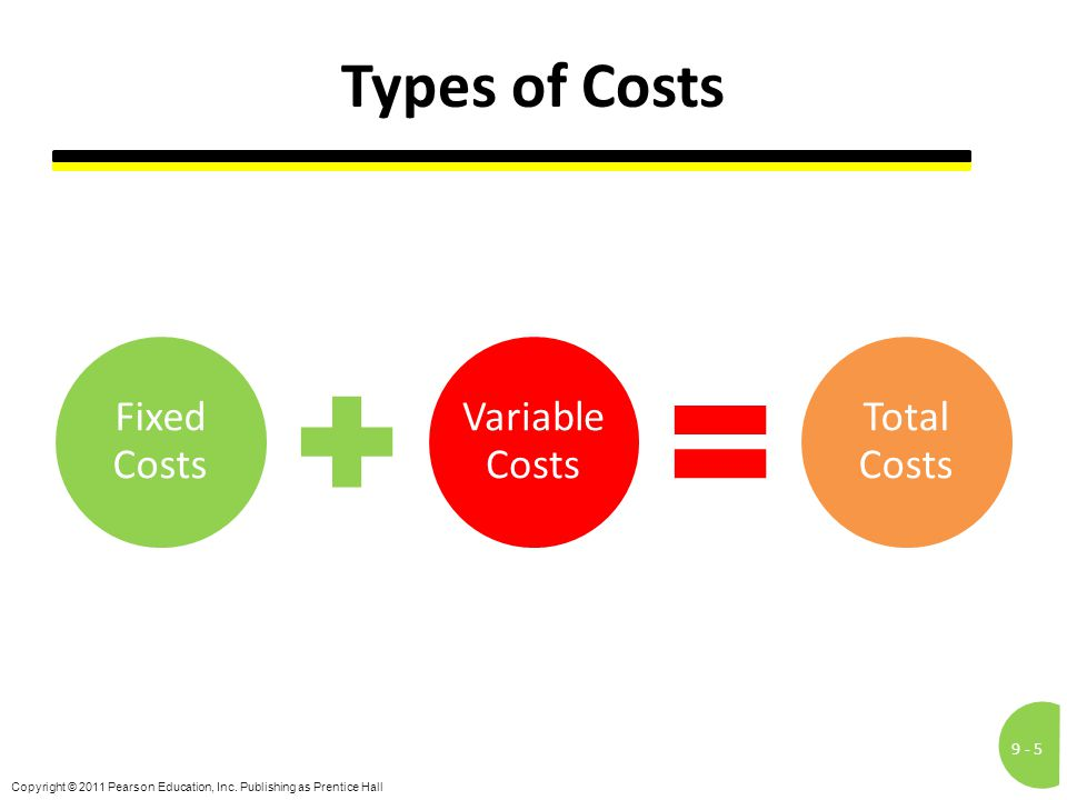 Types of Costs Notes to Accompany Slide: