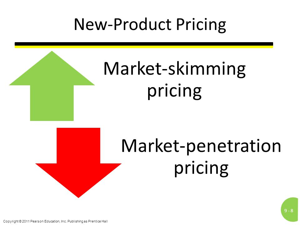 New-Product Pricing Notes to Accompany Slide: