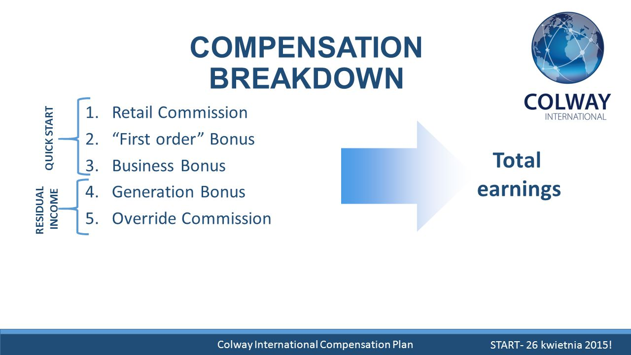 COMPENSATION BREAKDOWN