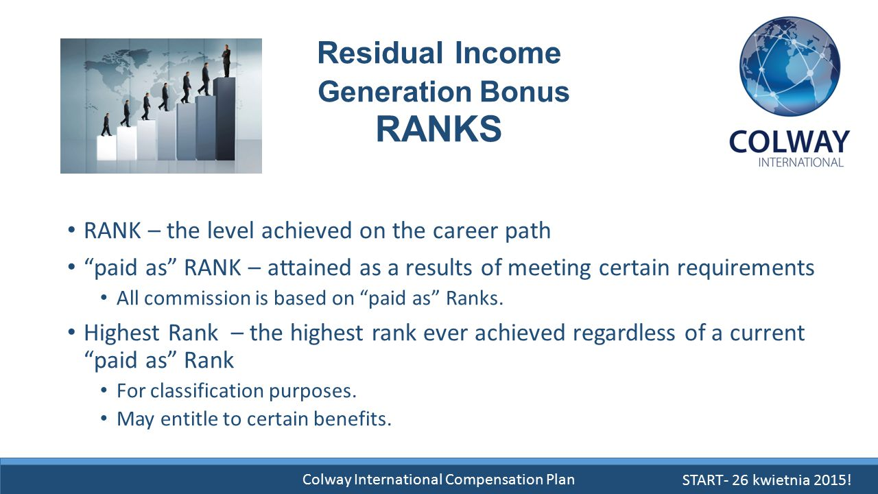Residual Income Generation Bonus RANKS
