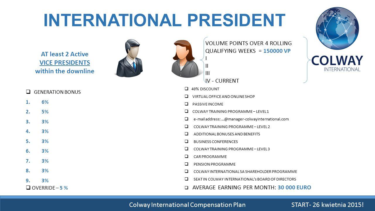 INTERNATIONAL PRESIDENT
