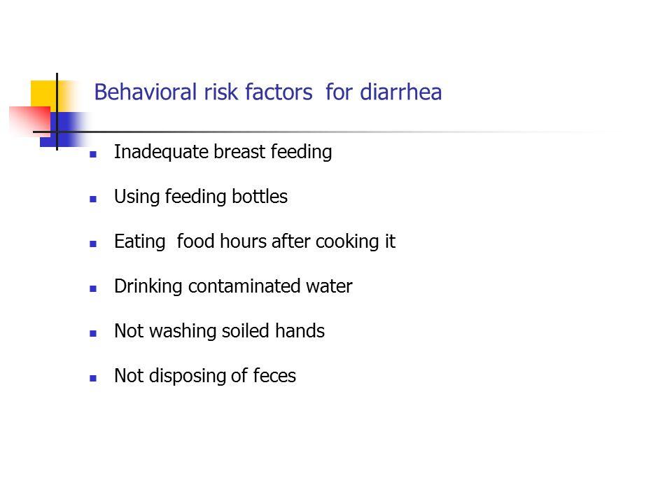 Behavioral risk factors for diarrhea