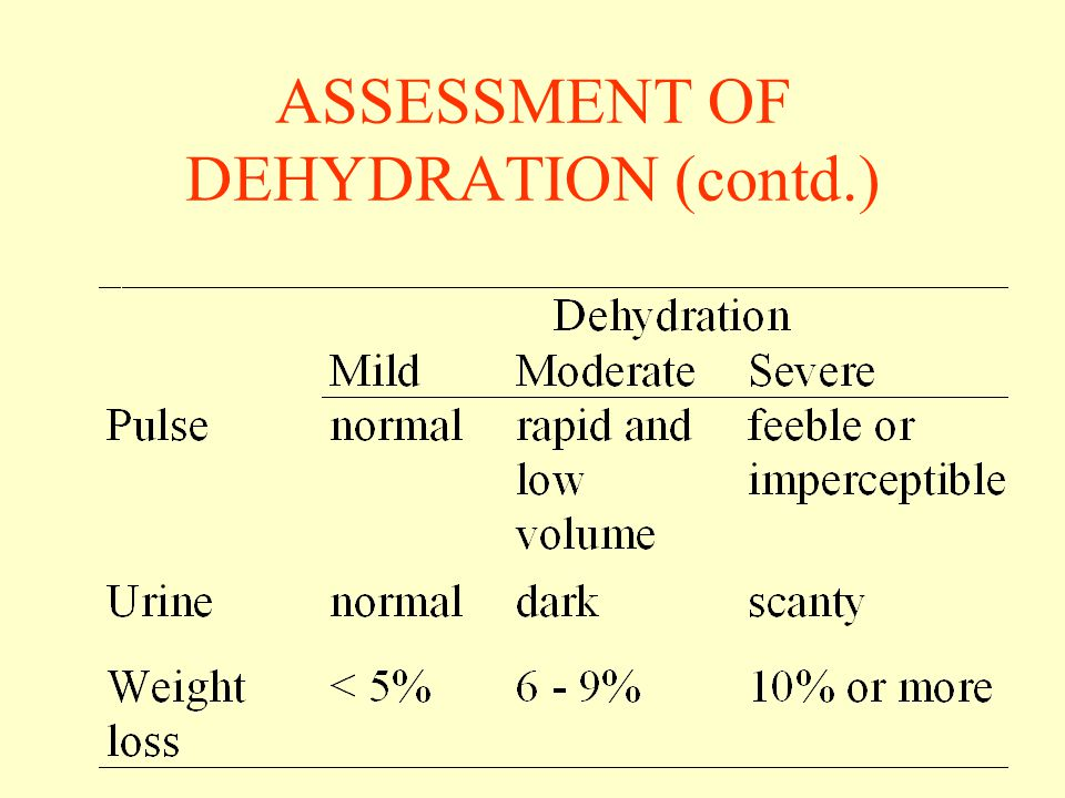 ASSESSMENT OF DEHYDRATION (contd.)