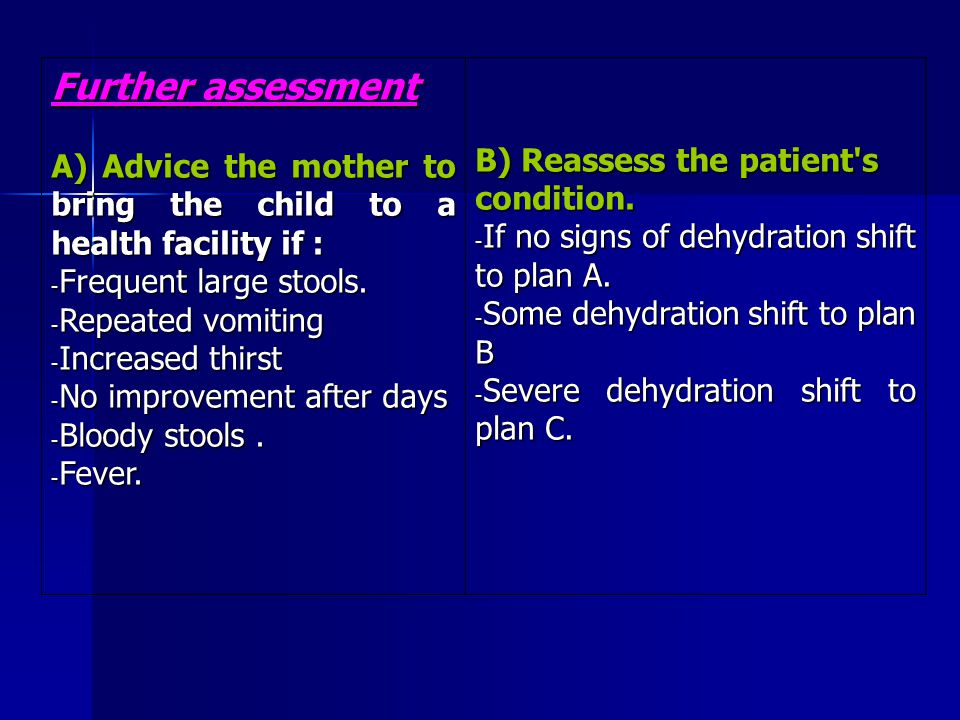 B) Reassess the patient s condition.