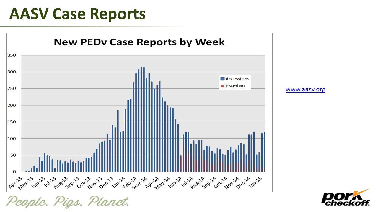 AASV Case Reports www.aasv.org