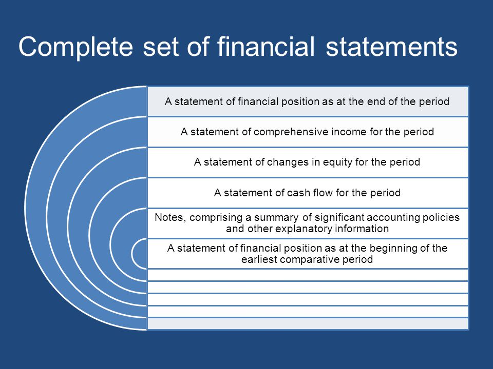 Complete set of financial statements
