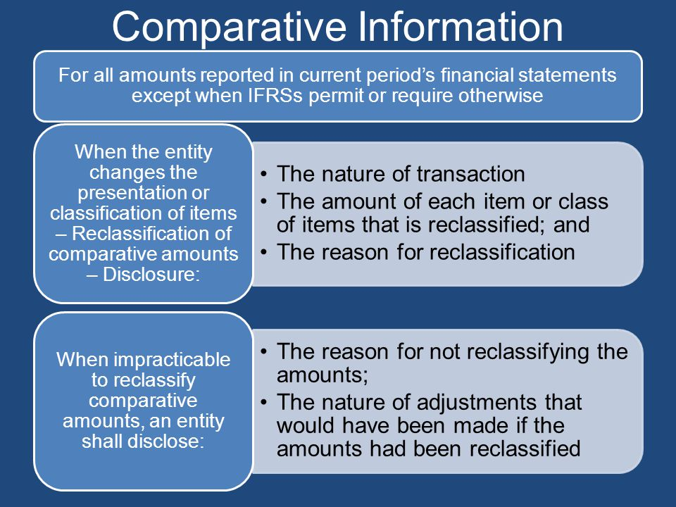 Comparative Information