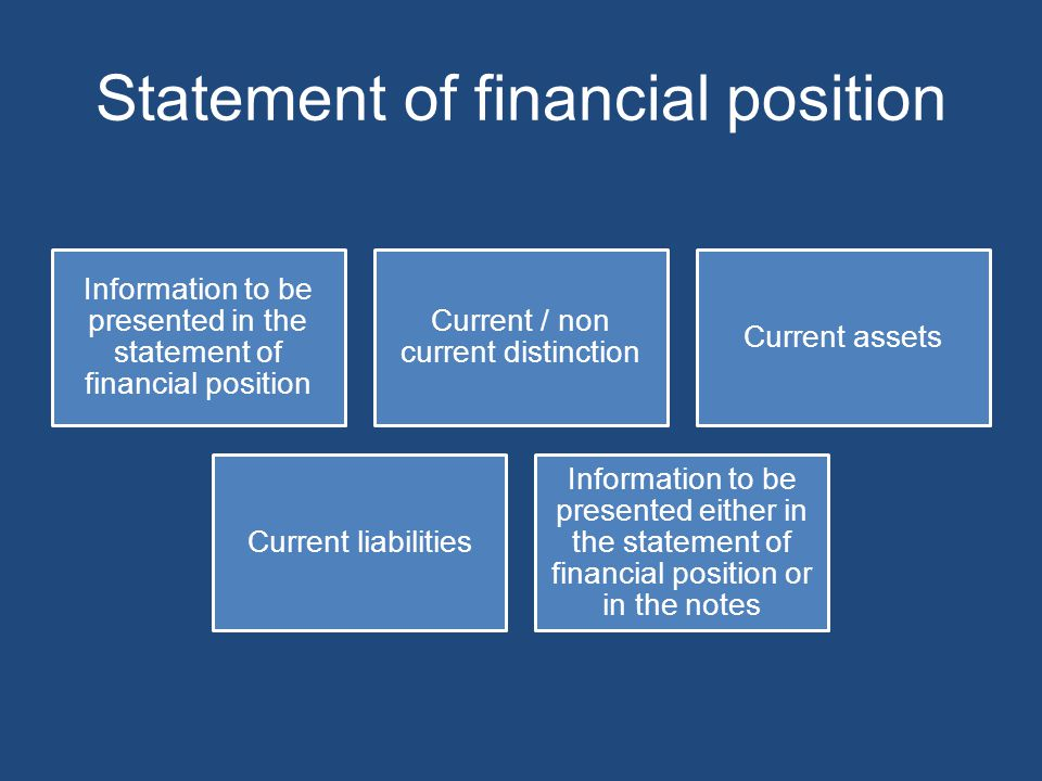 the current financial position of super The statement of financial position is another name for the balance sheet it is one of the main financial statements and it reports an entity's assets, liabilities.