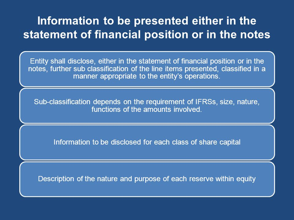 Information to be presented either in the statement of financial position or in the notes