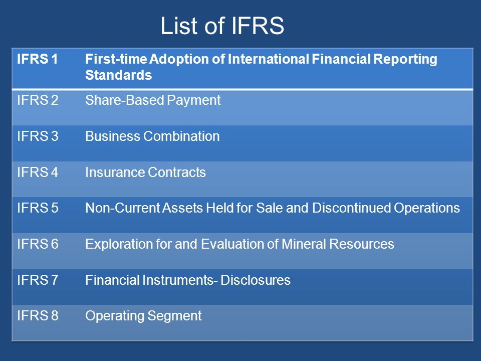 List of IFRS IFRS 1. First-time Adoption of International Financial Reporting Standards. IFRS 2. Share-Based Payment.