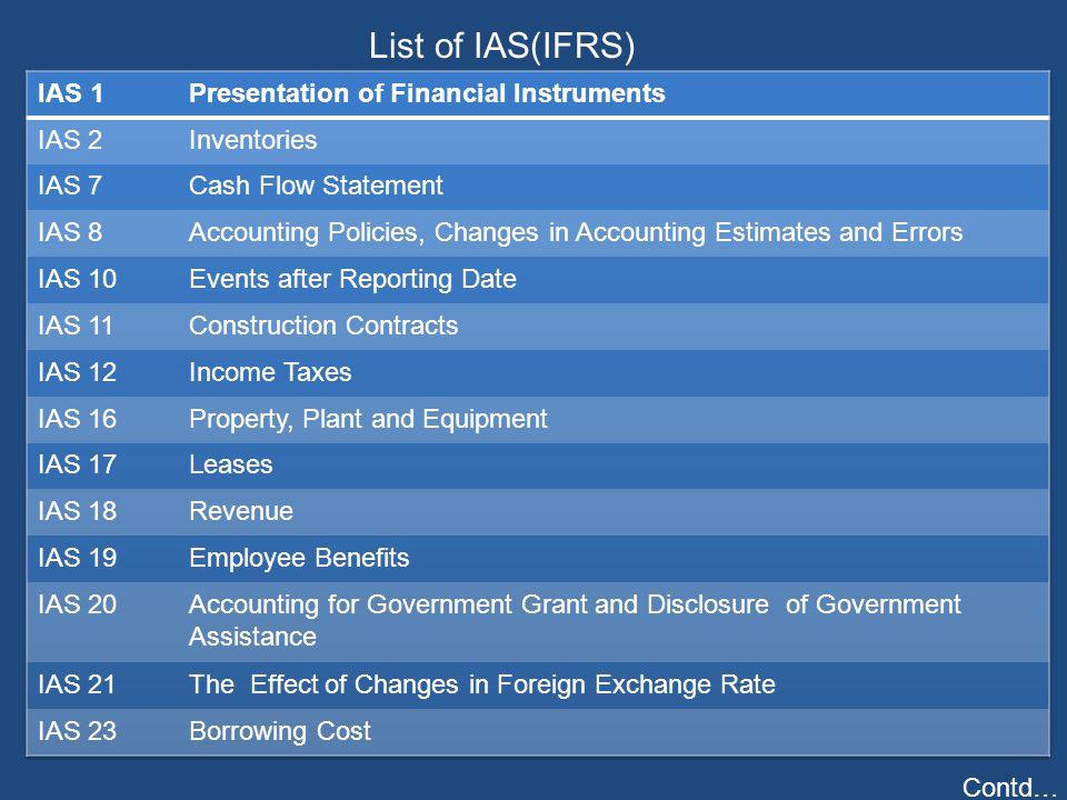 List of IAS(IFRS) IAS 1 Presentation of Financial Instruments IAS 2