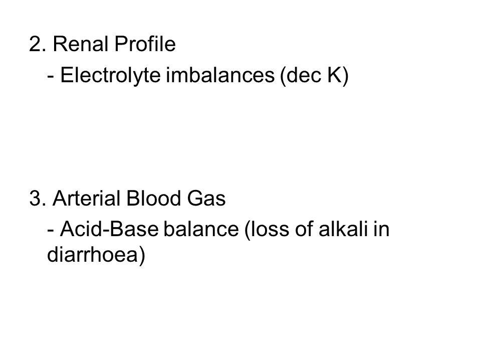 2. Renal Profile - Electrolyte imbalances (dec K) 3