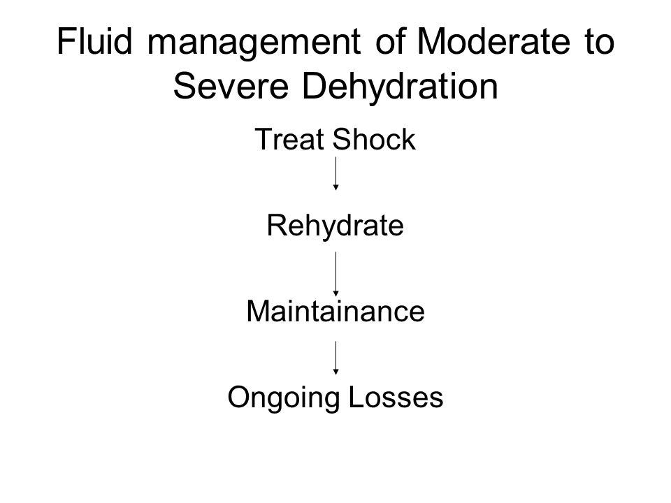 Fluid management of Moderate to Severe Dehydration