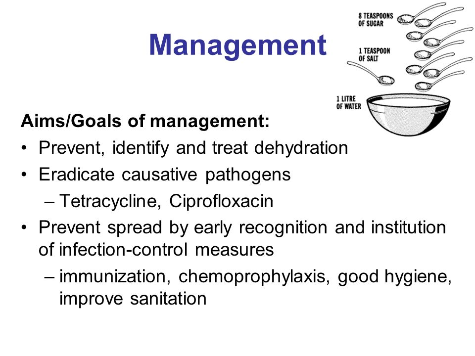 Management Aims/Goals of management: