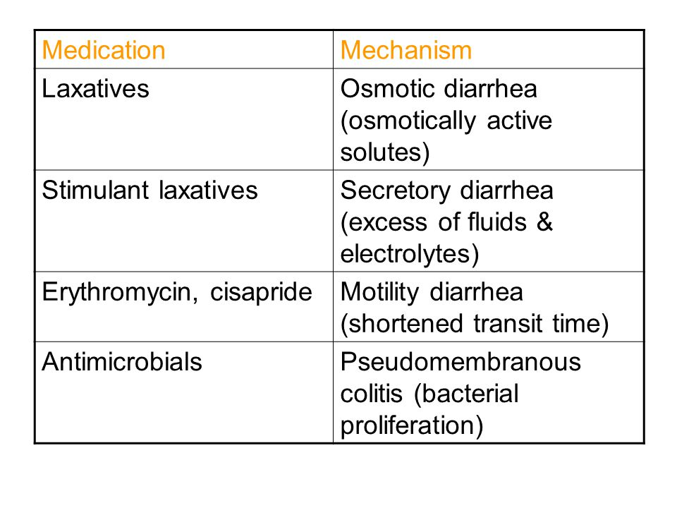 Medication Mechanism. Laxatives. Osmotic diarrhea (osmotically active solutes) Stimulant laxatives.