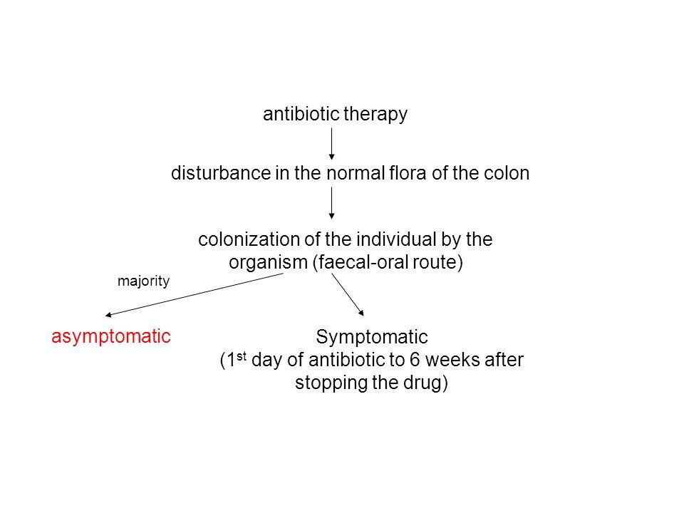 disturbance in the normal flora of the colon
