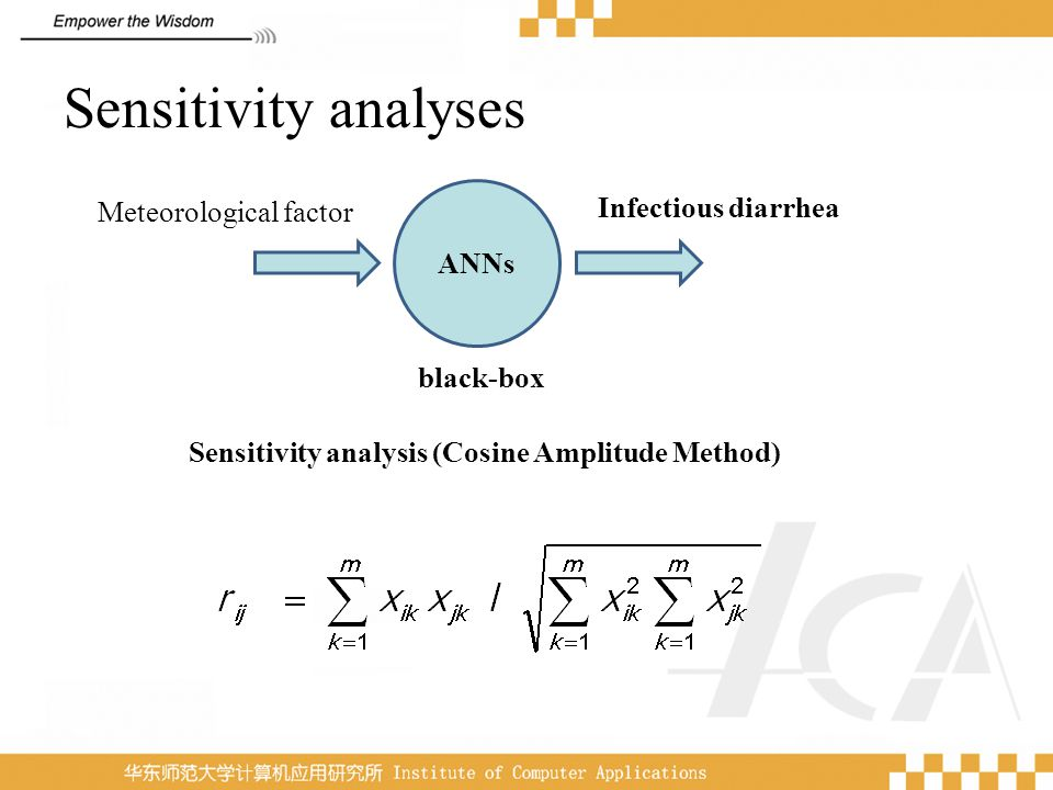 Sensitivity analysis (Cosine Amplitude Method)