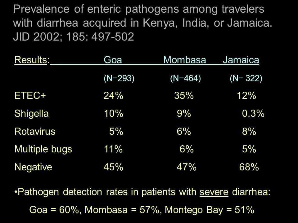 Prevalence of enteric pathogens among travelers with diarrhea acquired in Kenya, India, or Jamaica. JID 2002; 185: 497-502