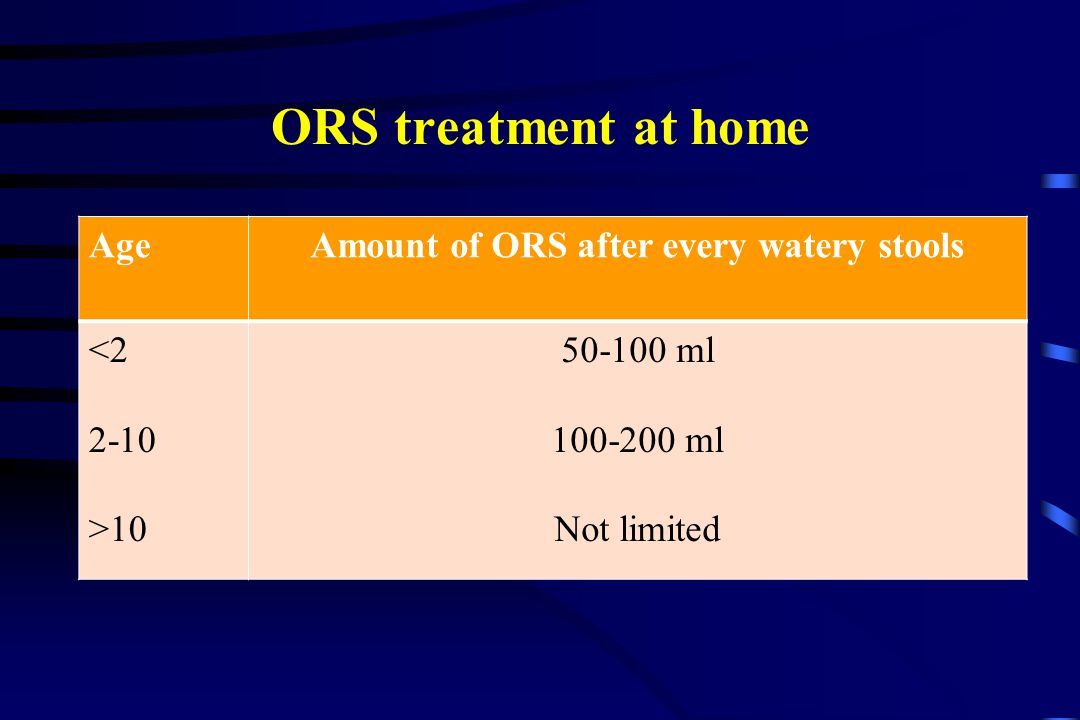 Amount of ORS after every watery stools