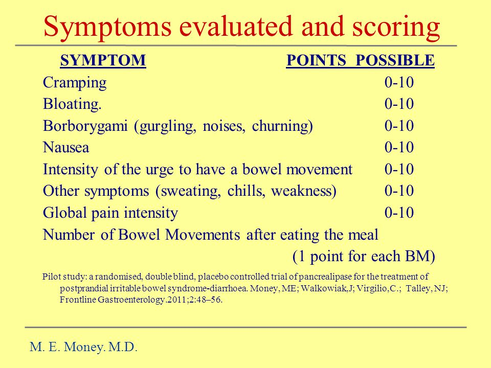 Symptoms evaluated and scoring
