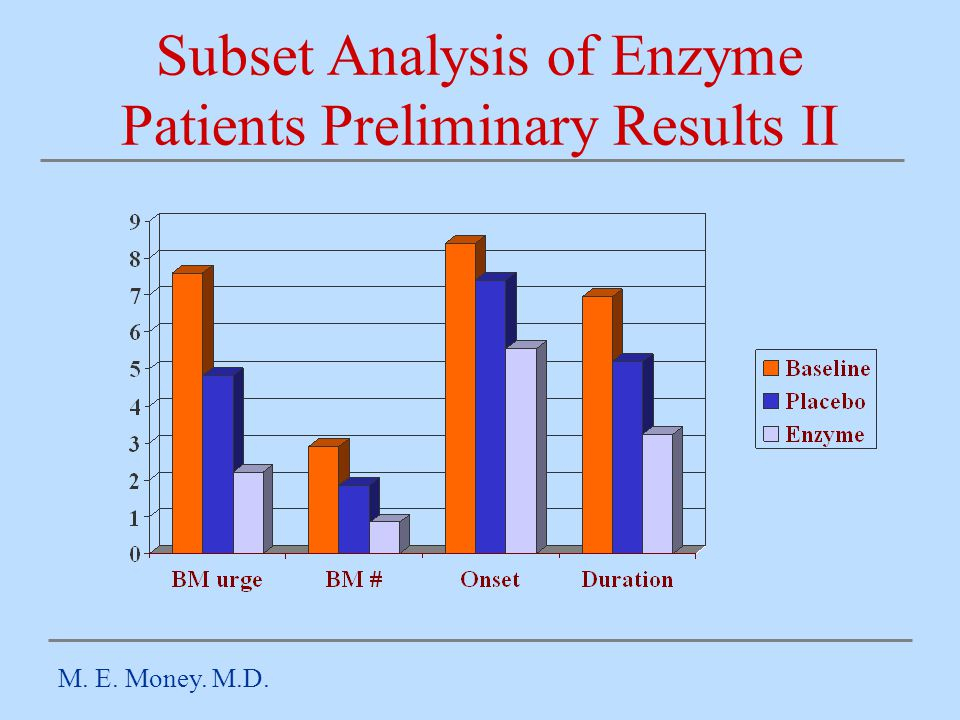 Subset Analysis of Enzyme Patients Preliminary Results II
