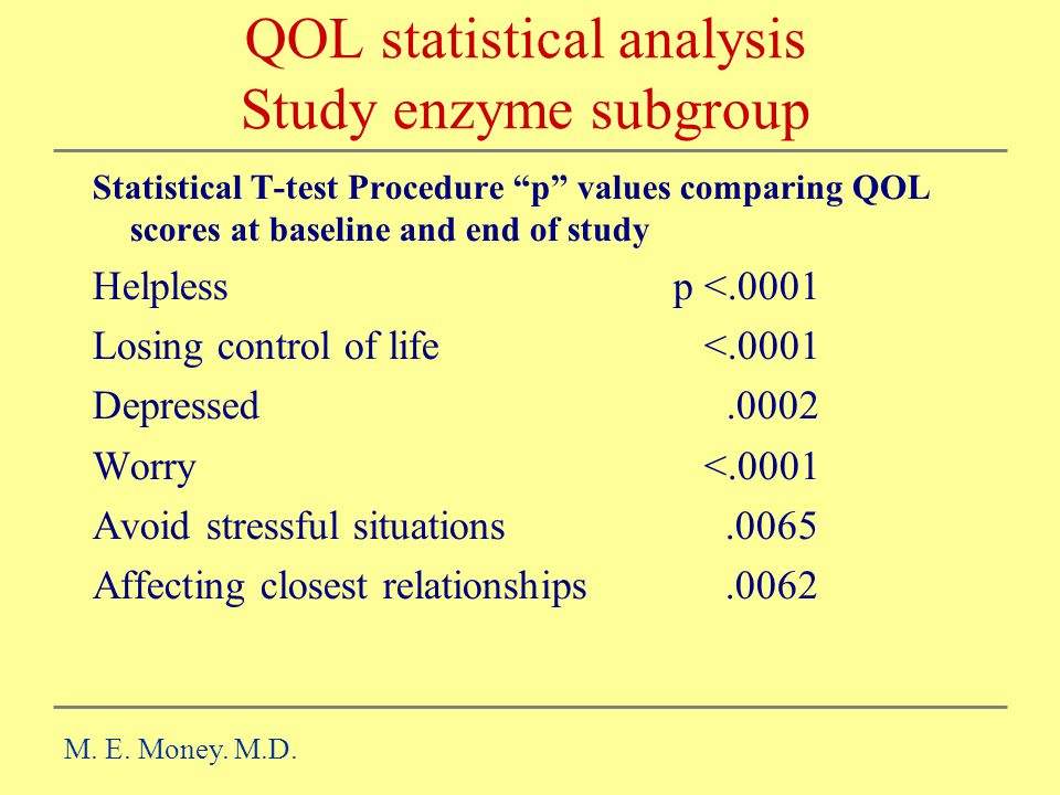QOL statistical analysis Study enzyme subgroup