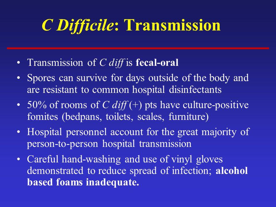C Difficile: Transmission
