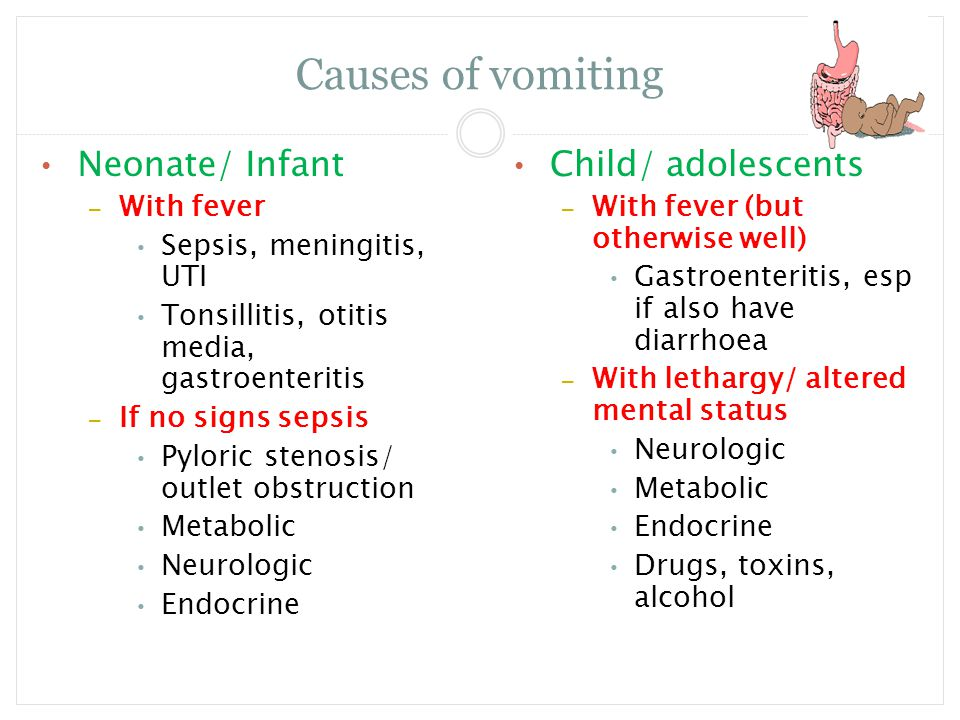 Causes of vomiting Neonate/ Infant Child/ adolescents With fever