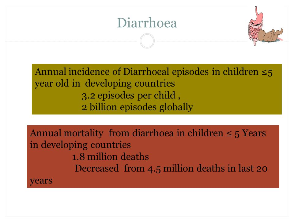 Diarrhoea Annual incidence of Diarrhoeal episodes in children ≤5 year old in developing countries.