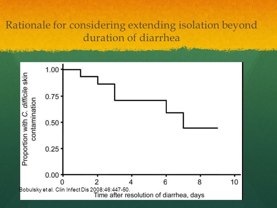 Rationale for considering extending isolation beyond duration of diarrhea