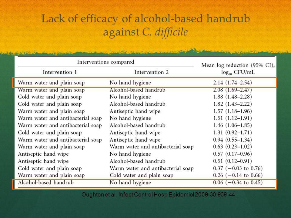 Lack of efficacy of alcohol-based handrub against C. difficile