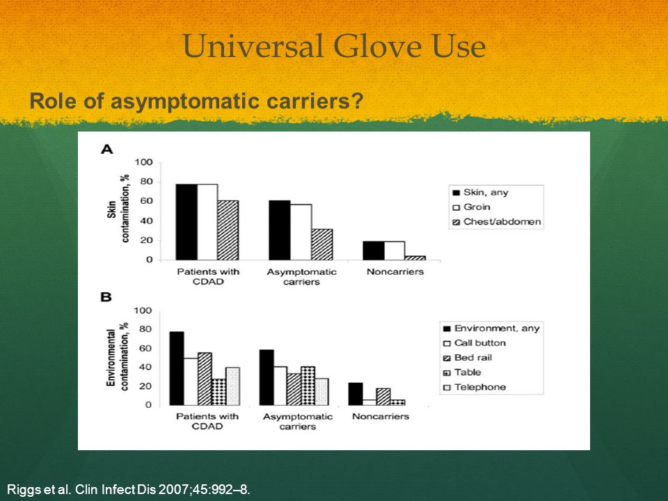 Role of asymptomatic carriers