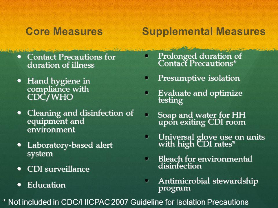 Supplemental Measures