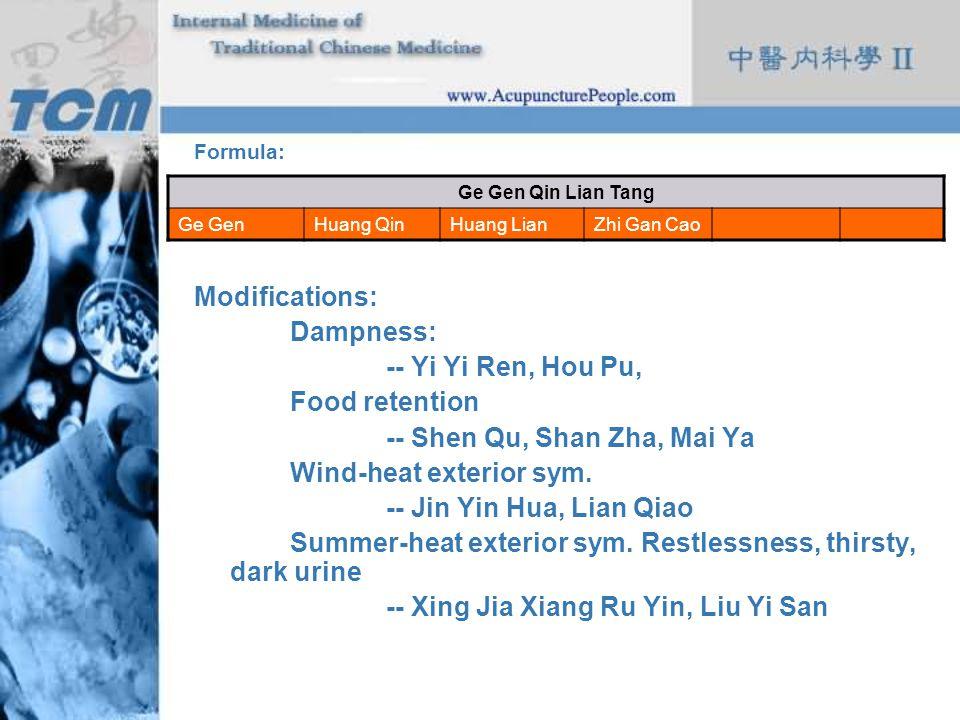 -- Shen Qu, Shan Zha, Mai Ya Wind-heat exterior sym.