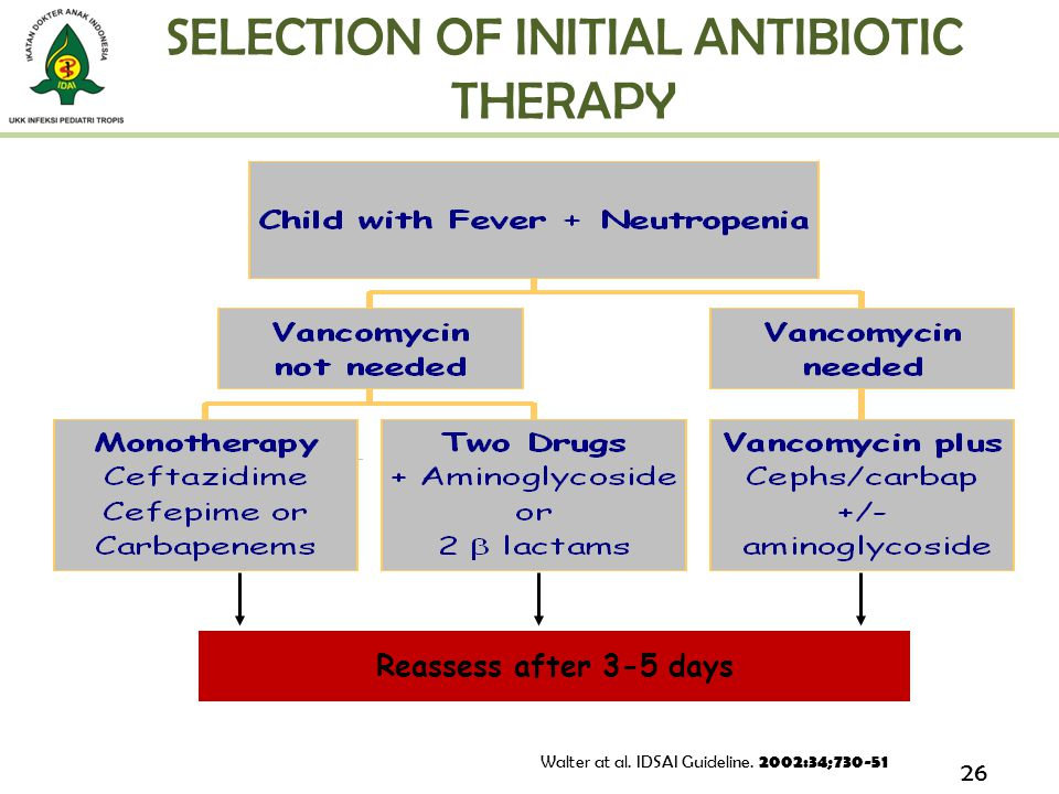 SELECTION OF INITIAL ANTIBIOTIC THERAPY