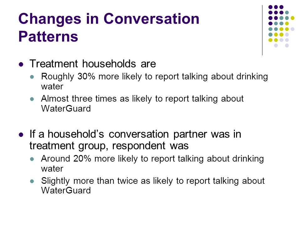 Changes in Conversation Patterns