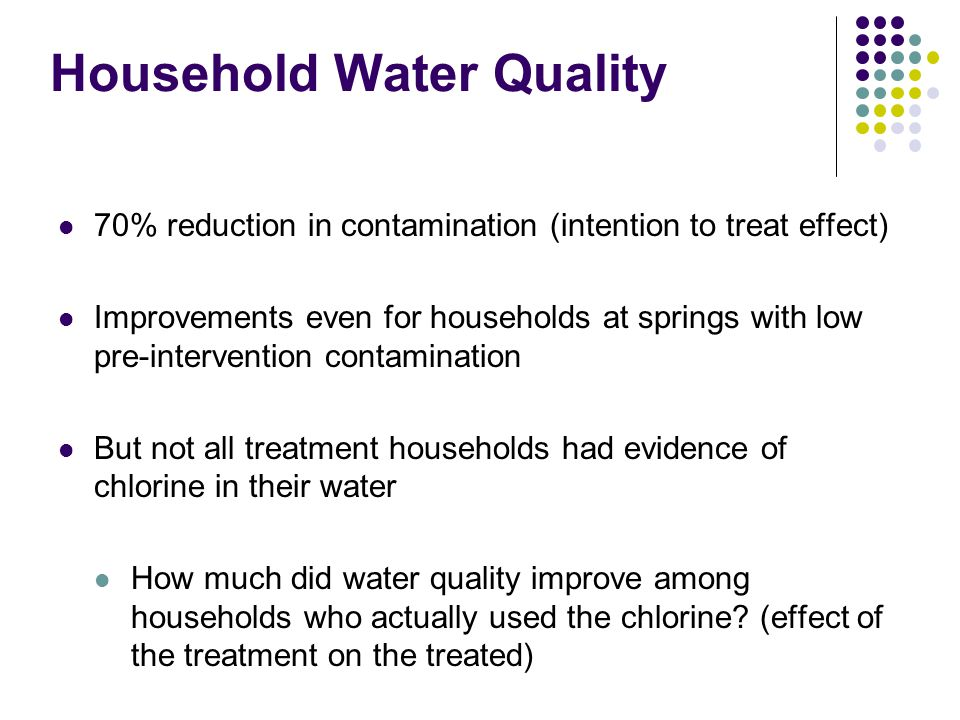 Household Water Quality