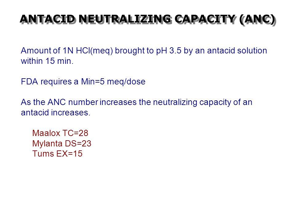 ANTACID NEUTRALIZING CAPACITY (ANC)