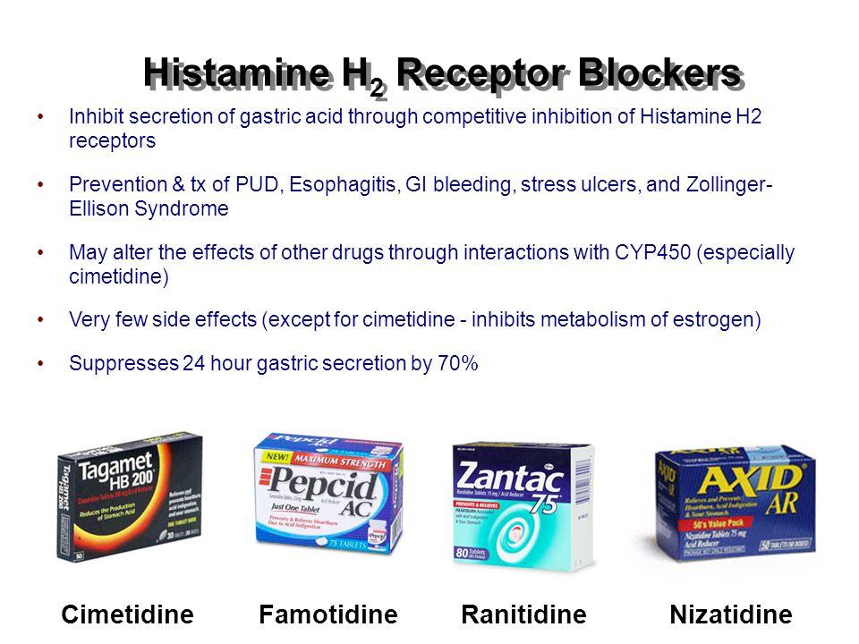 Histamine H2 Receptor Blockers