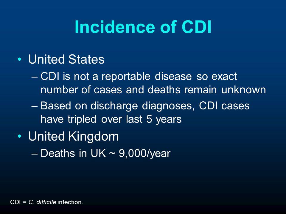 Incidence of CDI United States United Kingdom