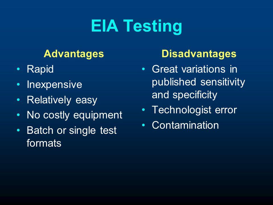 EIA Testing Advantages Rapid Inexpensive Relatively easy