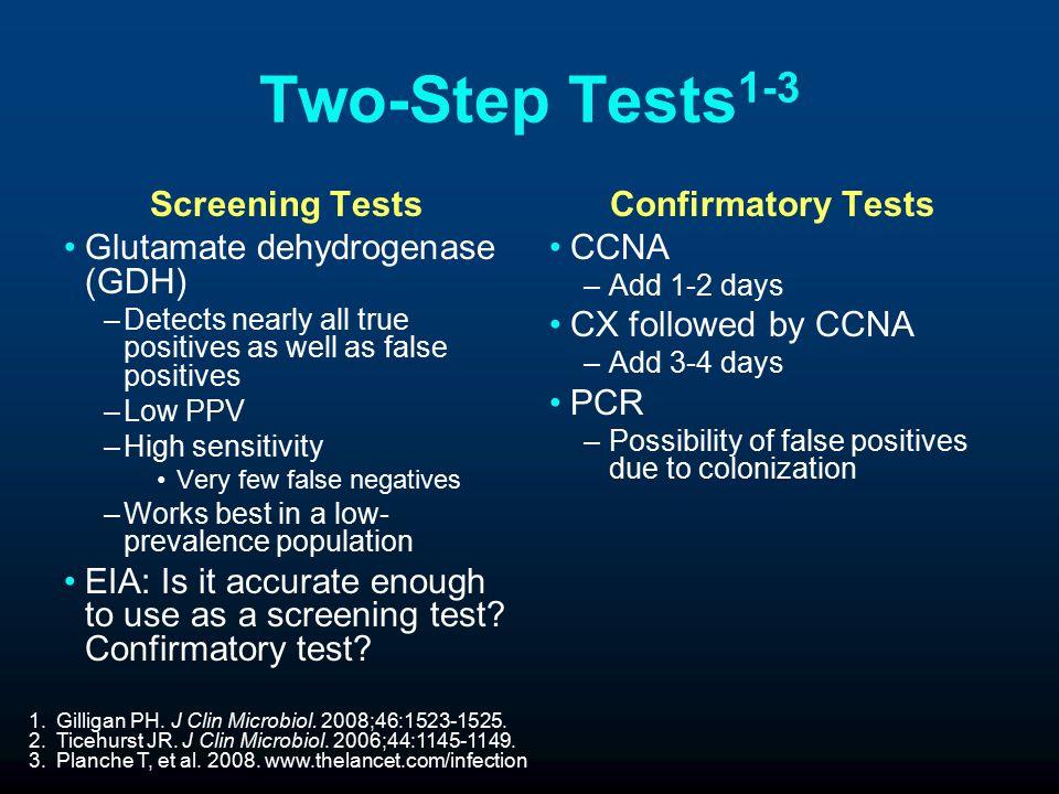 Two-Step Tests1-3 Screening Tests Glutamate dehydrogenase (GDH)