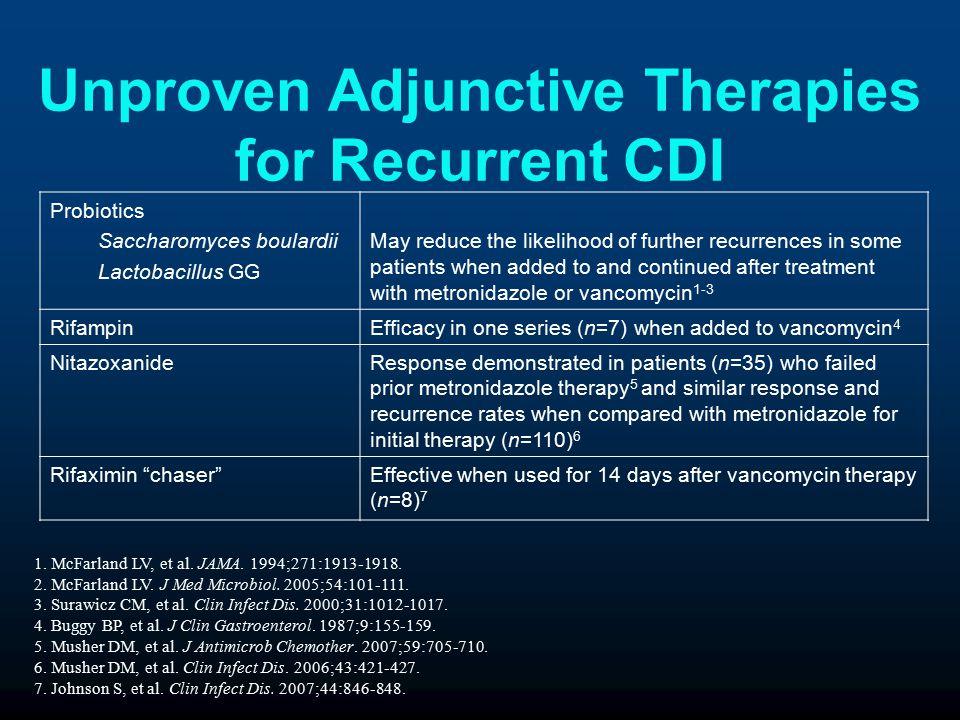 Unproven Adjunctive Therapies for Recurrent CDI