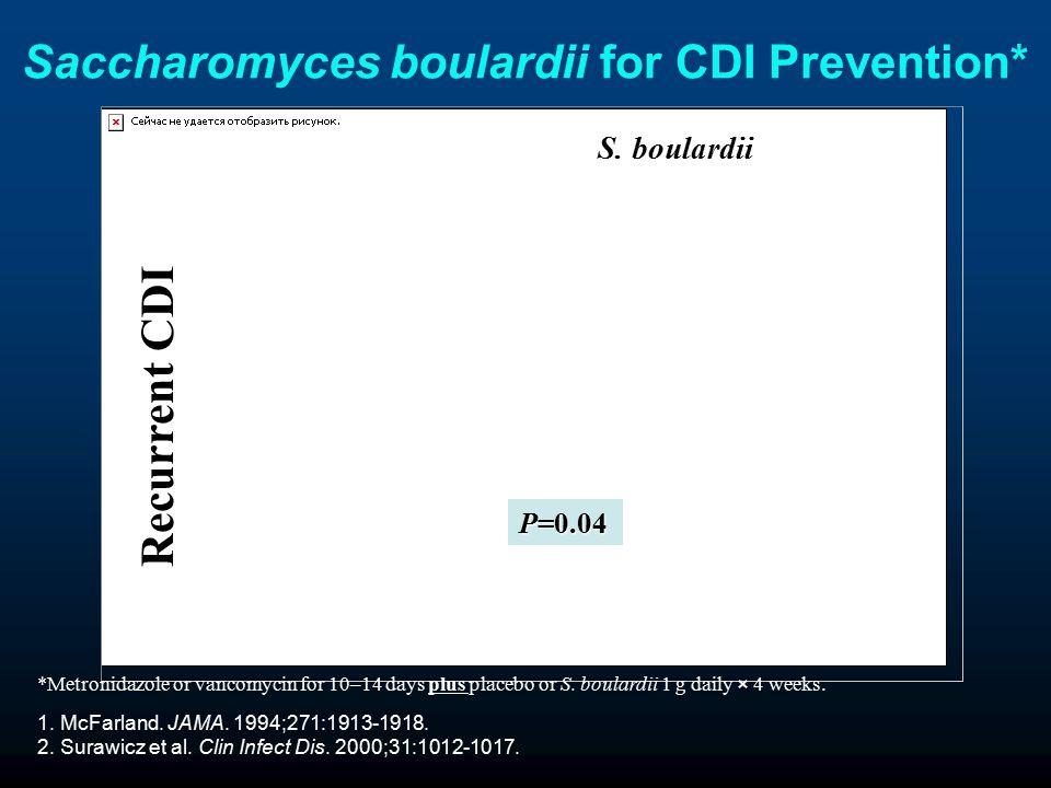 Saccharomyces boulardii for CDI Prevention*