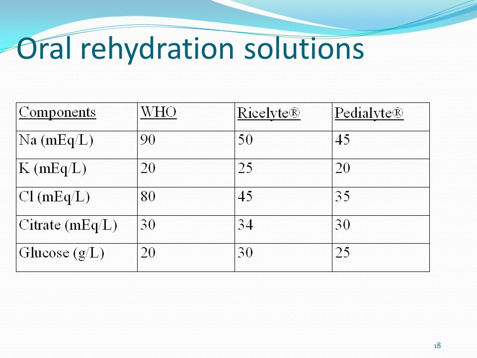 Oral rehydration solutions